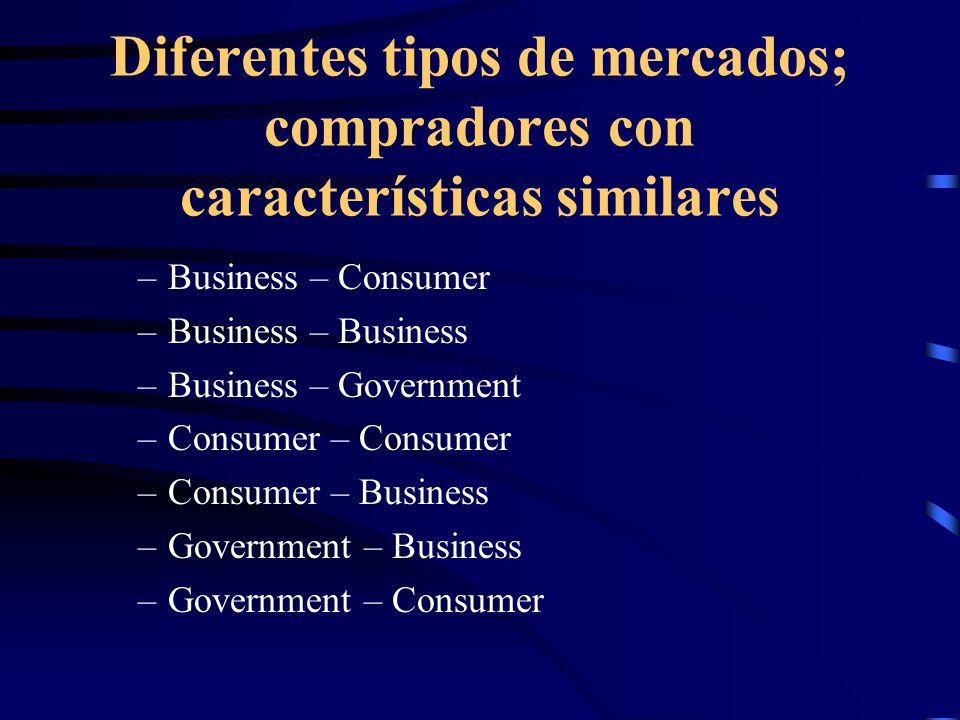 Diferentes tipos de mercados; compradores con características similares –Business – Consumer –Business – Business –Business – Government –Consumer – C
