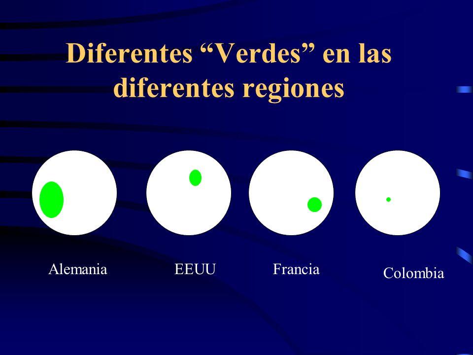 Diferentes Verdes en las diferentes regiones EEUUFrancia Colombia Alemania