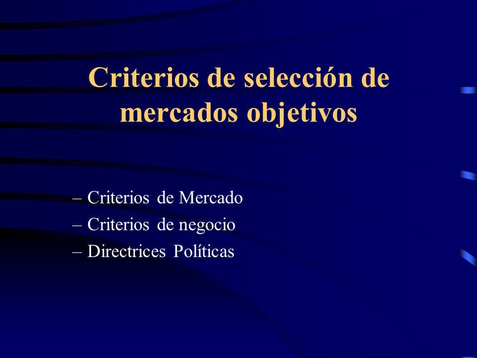 Criterios de selección de mercados objetivos –Criterios de Mercado –Criterios de negocio –Directrices Políticas