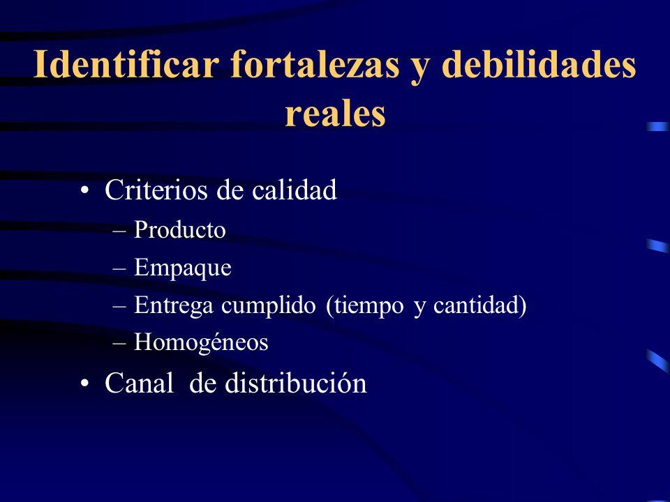 Identificar fortalezas y debilidades reales Criterios de calidad –Producto –Empaque –Entrega cumplido (tiempo y cantidad) –Homogéneos Canal de distrib