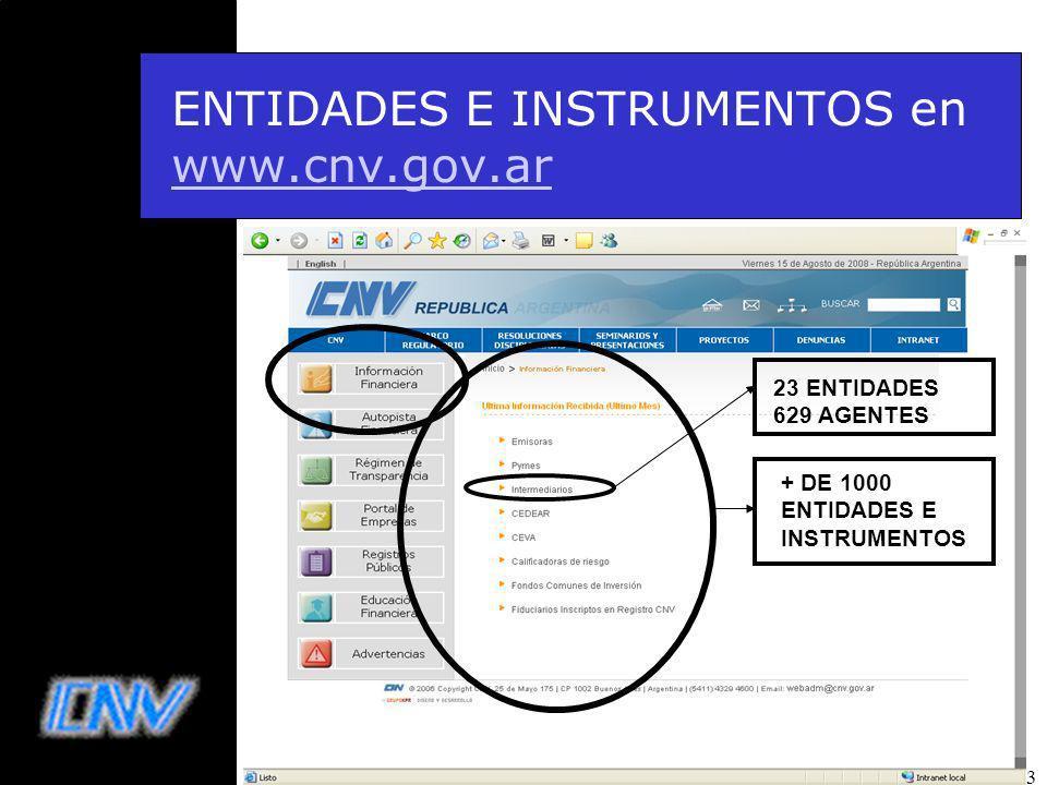 13 ENTIDADES E INSTRUMENTOS en www.cnv.gov.ar www.cnv.gov.ar + DE 1000 ENTIDADES E INSTRUMENTOS 23 ENTIDADES 629 AGENTES