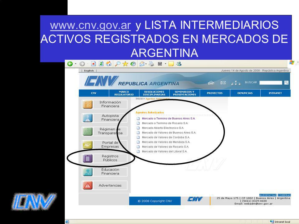 22 www.cnv.gov.arwww.cnv.gov.ar y LISTA INTERMEDIARIOS ACTIVOS REGISTRADOS EN MERCADOS DE ARGENTINA