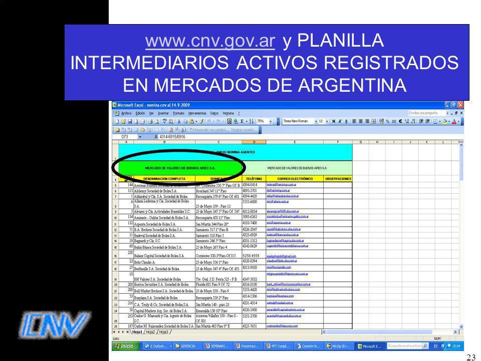 23 www.cnv.gov.arwww.cnv.gov.ar y PLANILLA INTERMEDIARIOS ACTIVOS REGISTRADOS EN MERCADOS DE ARGENTINA