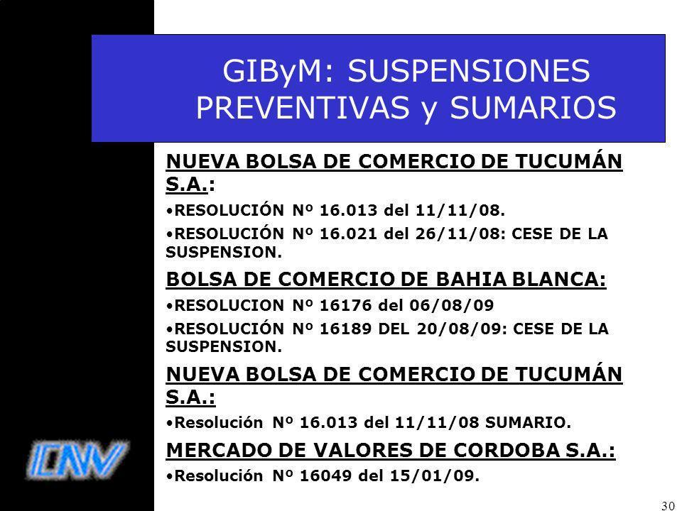 30 GIByM: SUSPENSIONES PREVENTIVAS y SUMARIOS NUEVA BOLSA DE COMERCIO DE TUCUMÁN S.A.: RESOLUCIÓN Nº 16.013 del 11/11/08.