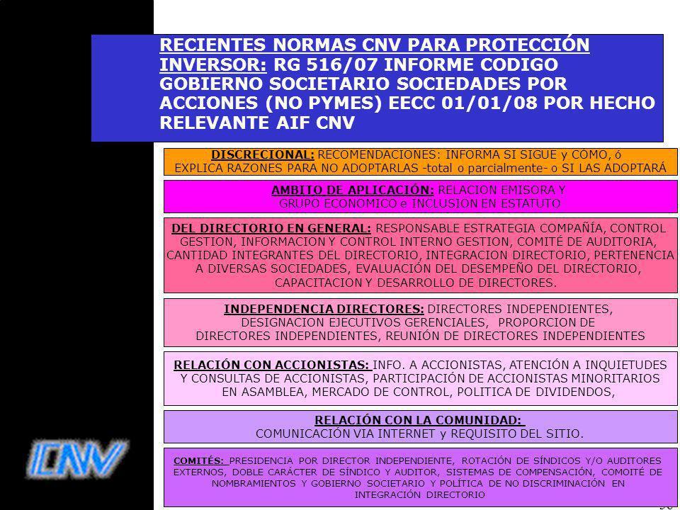 38 RECIENTES NORMAS CNV PARA PROTECCIÓN INVERSOR: RG 516/07 INFORME CODIGO GOBIERNO SOCIETARIO SOCIEDADES POR ACCIONES (NO PYMES) EECC 01/01/08 POR HECHO RELEVANTE AIF CNV DISCRECIONAL: RECOMENDACIONES: INFORMA SI SIGUE y CÓMO, ó EXPLICA RAZONES PARA NO ADOPTARLAS -total o parcialmente- o SI LAS ADOPTARÁ AMBITO DE APLICACIÓN: RELACION EMISORA Y GRUPO ECONOMICO e INCLUSION EN ESTATUTO DEL DIRECTORIO EN GENERAL: RESPONSABLE ESTRATEGIA COMPAÑÍA, CONTROL GESTION, INFORMACION Y CONTROL INTERNO GESTION, COMITÉ DE AUDITORIA, CANTIDAD INTEGRANTES DEL DIRECTORIO, INTEGRACION DIRECTORIO, PERTENENCIA A DIVERSAS SOCIEDADES, EVALUACIÓN DEL DESEMPEÑO DEL DIRECTORIO, CAPACITACION Y DESARROLLO DE DIRECTORES.