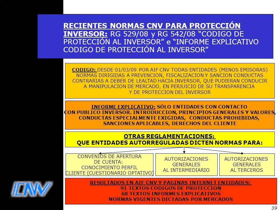 39 RECIENTES NORMAS CNV PARA PROTECCIÓN INVERSOR: RG 529/08 y RG 542/08 CODIGO DE PROTECCIÓN AL INVERSOR e INFORME EXPLICATIVO CODIGO DE PROTECCIÓN AL INVERSOR CODIGO: DESDE 01/03/09 POR AIF CNV TODAS ENTIDADES (MENOS EMISORAS) NORMAS DIRIGIDAS A PREVENCION, FISCALIZACION Y SANCION CONDUCTAS CONTRARIAS A DEBER DE LEALTAD HACIA INVERSOR, QUE PUDIERAN CONDUCIR A MANIPULACION DE MERCADO, EN PERJUICIO DE SU TRANSPARENCIA Y DE PROTECCION DEL INVERSOR INFORME EXPLICATIVO: SÓLO ENTIDADES CON CONTACTO CON PUBLICO INVERSOR.