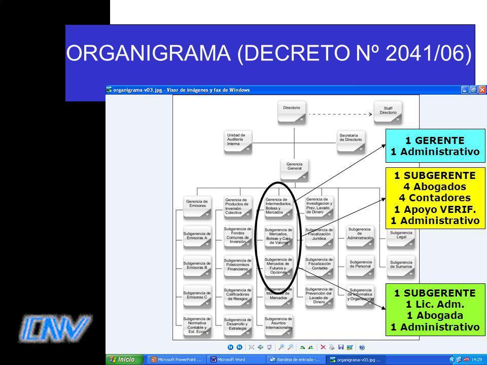 4 ORGANIGRAMA (DECRETO Nº 2041/06) 1 SUBGERENTE 1 Lic.