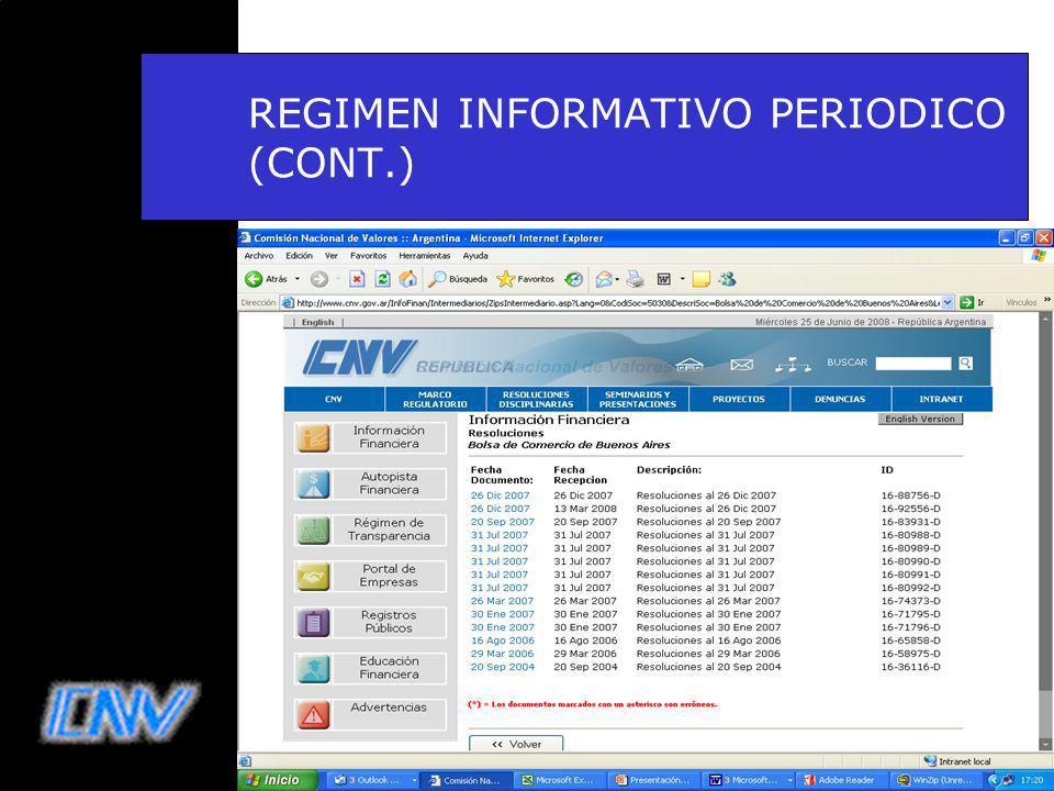 46 REGIMEN INFORMATIVO PERIODICO (CONT.)