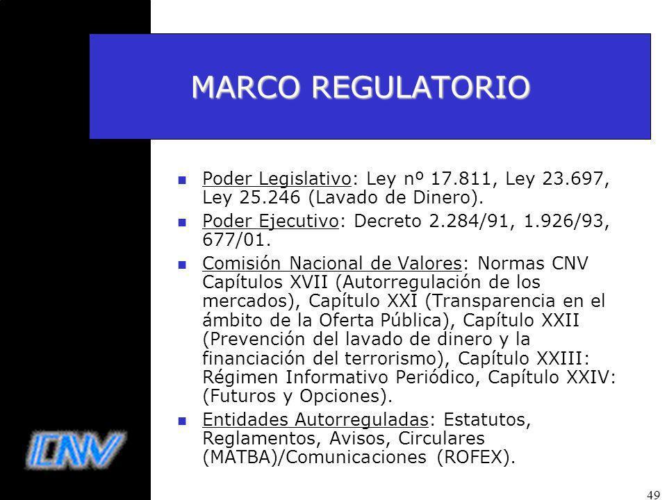 49 MARCO REGULATORIO n Poder Legislativo: Ley nº 17.811, Ley 23.697, Ley 25.246 (Lavado de Dinero).