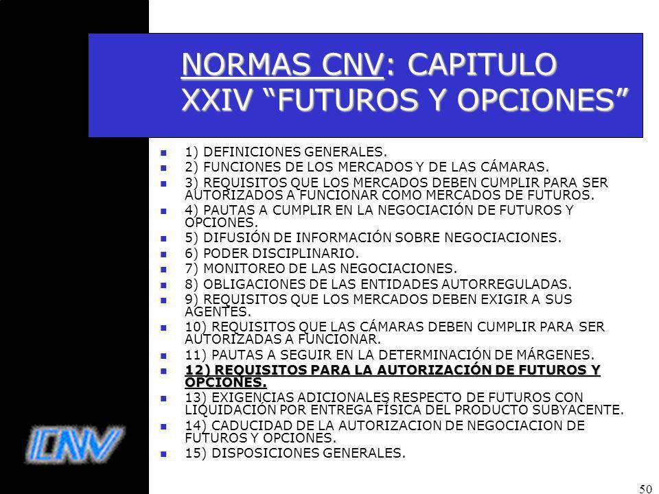 50 NORMAS CNV: CAPITULO XXIV FUTUROS Y OPCIONES n 1) DEFINICIONES GENERALES.