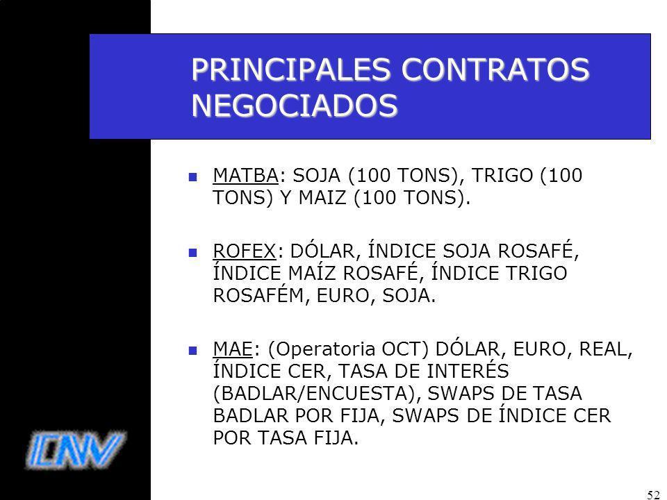 52 PRINCIPALES CONTRATOS NEGOCIADOS n MATBA: SOJA (100 TONS), TRIGO (100 TONS) Y MAIZ (100 TONS).