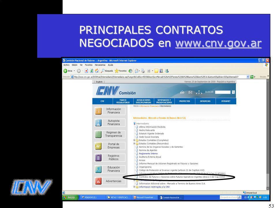 53 PRINCIPALES CONTRATOS NEGOCIADOS en www.cnv.gov.ar www.cnv.gov.ar