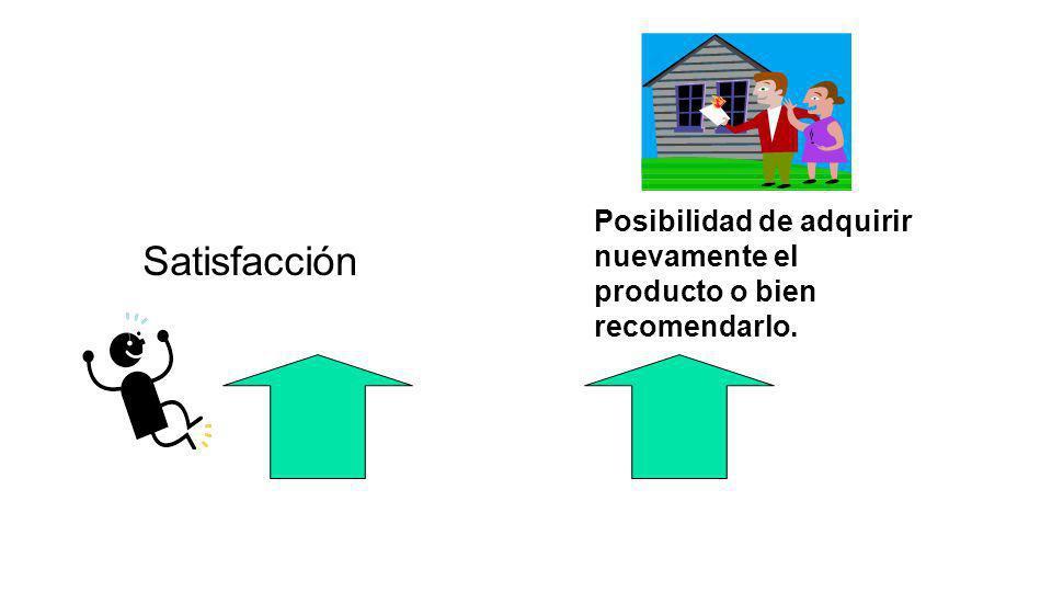 Satisfacción Posibilidad de adquirir nuevamente el producto o bien recomendarlo.