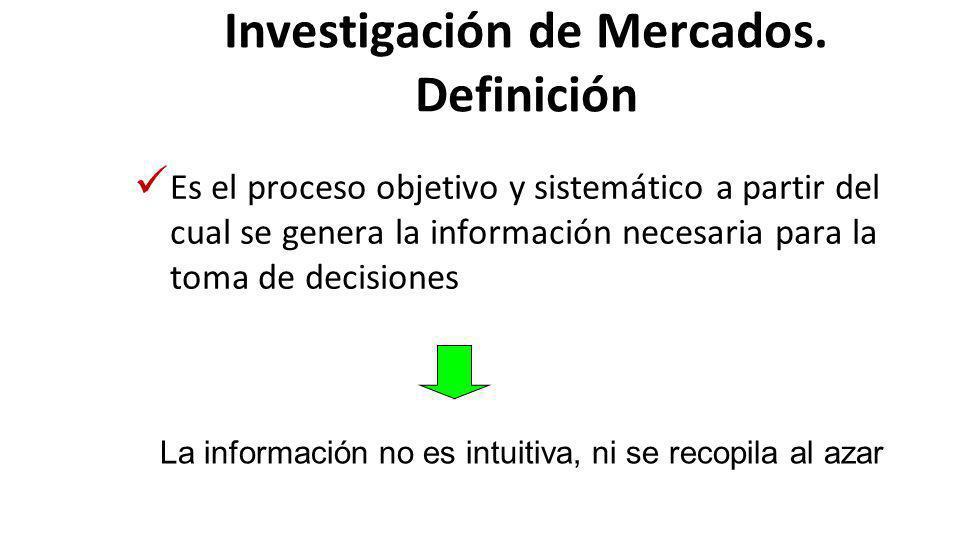 Investigación de Mercados. Definición Es el proceso objetivo y sistemático a partir del cual se genera la información necesaria para la toma de decisi