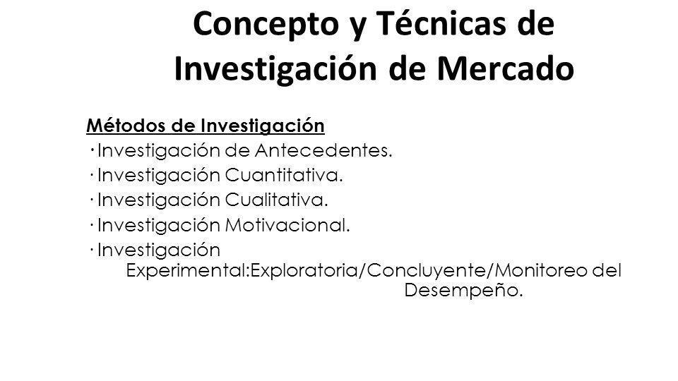 Concepto y Técnicas de Investigación de Mercado Métodos de Investigación · Investigación de Antecedentes. · Investigación Cuantitativa. · Investigació