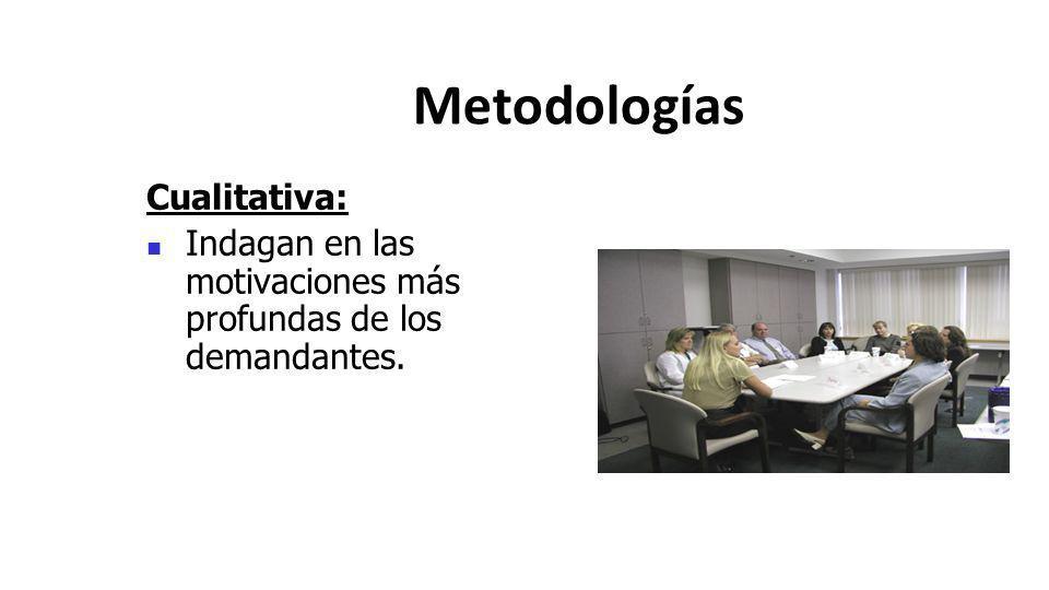 Metodologías Cualitativa: Indagan en las motivaciones más profundas de los demandantes.