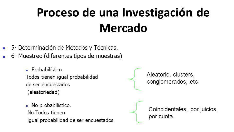 Proceso de una Investigación de Mercado 5- Determinación de Métodos y Técnicas. 6- Muestreo (diferentes tipos de muestras) Probabilístico. Todos tiene
