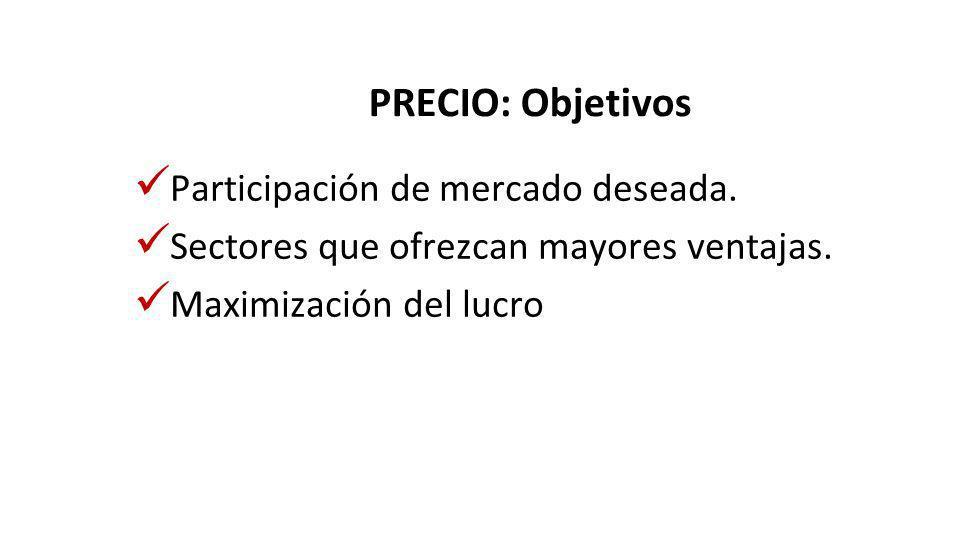 PRECIO: Objetivos Participación de mercado deseada. Sectores que ofrezcan mayores ventajas. Maximización del lucro