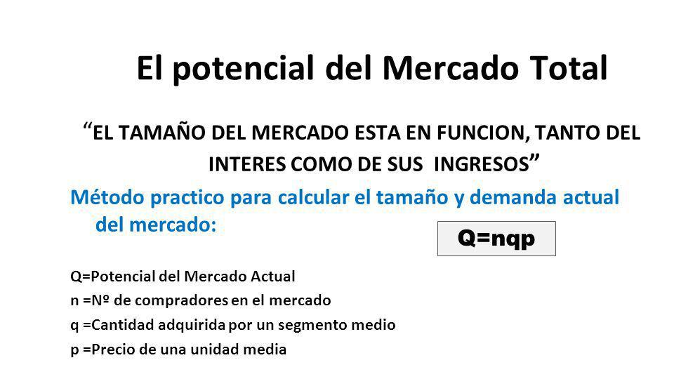 El potencial del Mercado Total EL TAMAÑO DEL MERCADO ESTA EN FUNCION, TANTO DEL INTERES COMO DE SUS INGRESOS Método practico para calcular el tamaño y demanda actual del mercado: Q=Potencial del Mercado Actual n =Nº de compradores en el mercado q =Cantidad adquirida por un segmento medio p =Precio de una unidad media Q=nqp