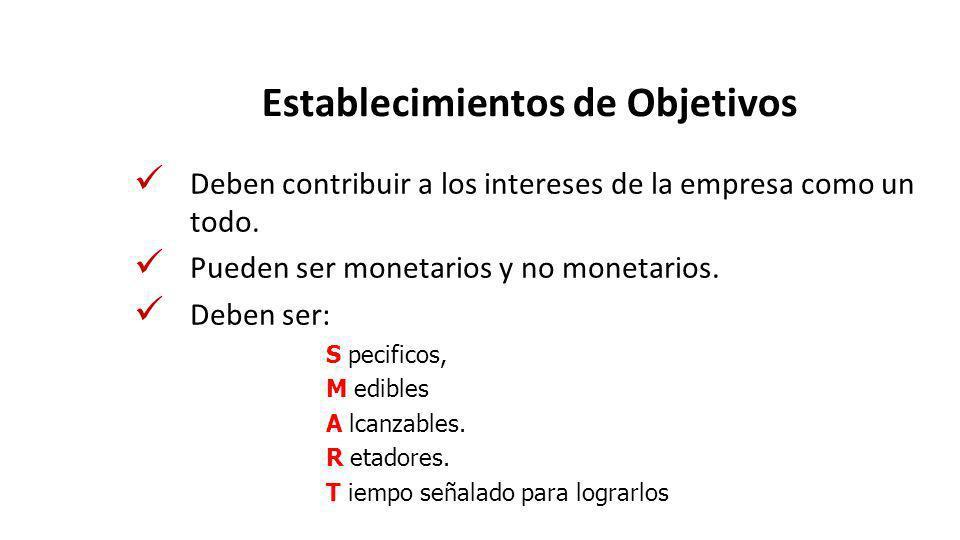 Establecimientos de Objetivos Deben contribuir a los intereses de la empresa como un todo. Pueden ser monetarios y no monetarios. Deben ser: S pecific