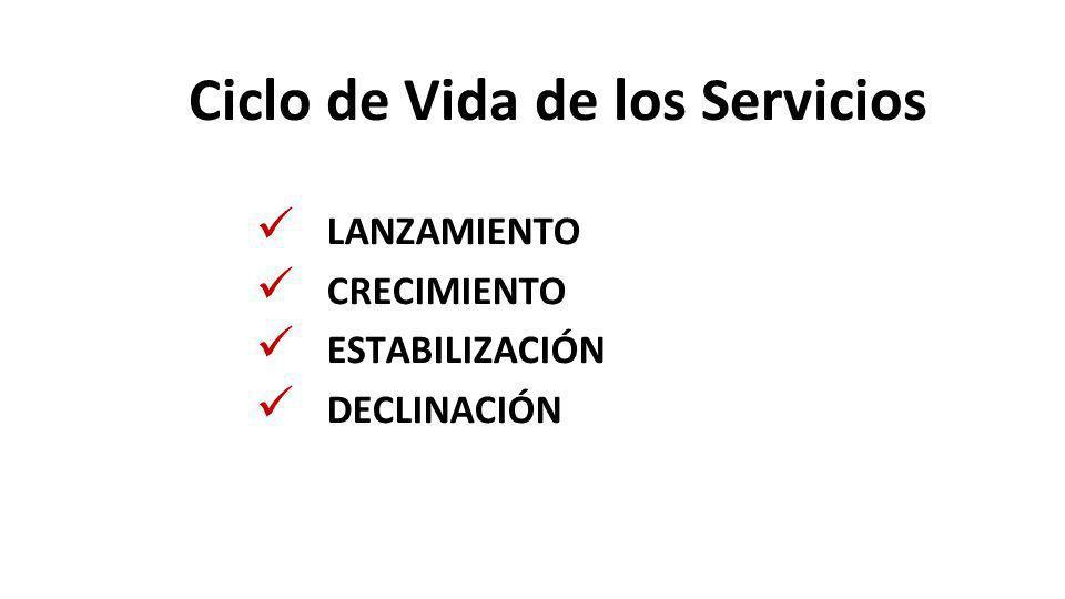 Ciclo de Vida de los Servicios LANZAMIENTO CRECIMIENTO ESTABILIZACIÓN DECLINACIÓN