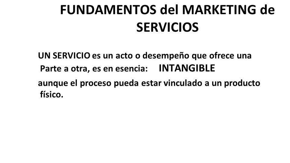 PUBLICO OBJETIVO Es determinar el segmento al cual vamos a dirigir nuestra Estrategia de Marketing.