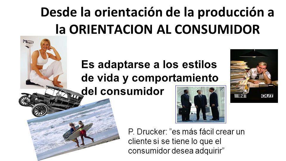 Desde la orientación de la producción a la ORIENTACION AL CONSUMIDOR P. Drucker: es más fácil crear un cliente si se tiene lo que el consumidor desea