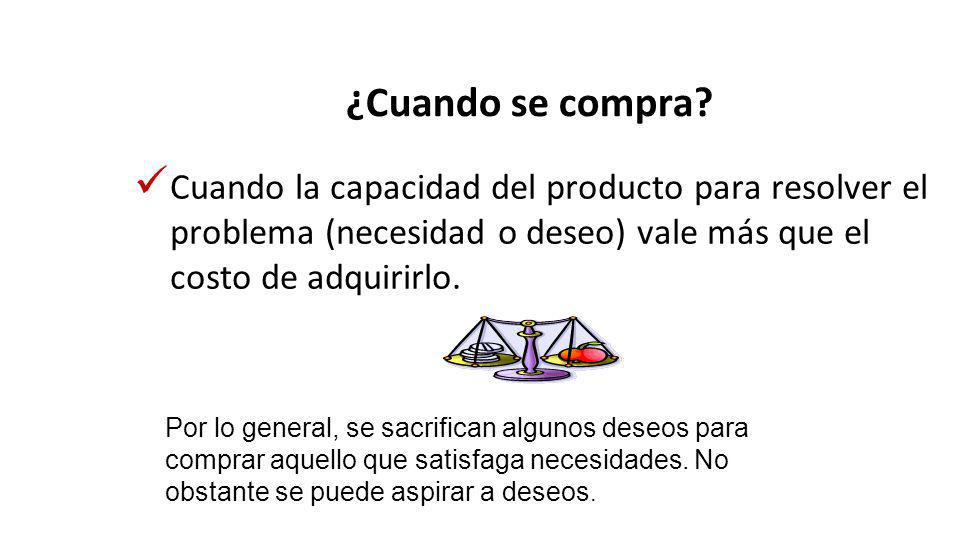 ¿Cuando se compra? Cuando la capacidad del producto para resolver el problema (necesidad o deseo) vale más que el costo de adquirirlo. Por lo general,
