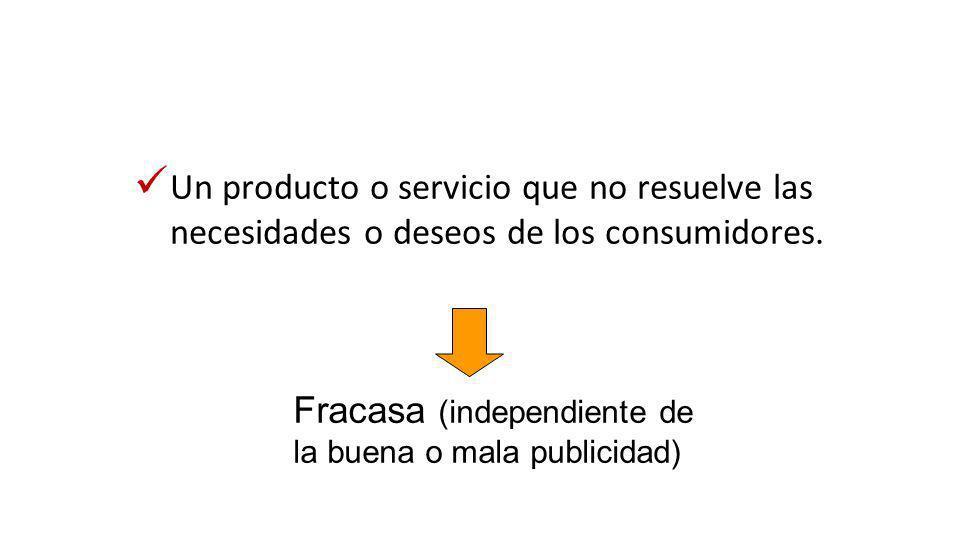 Un producto o servicio que no resuelve las necesidades o deseos de los consumidores. Fracasa (independiente de la buena o mala publicidad)