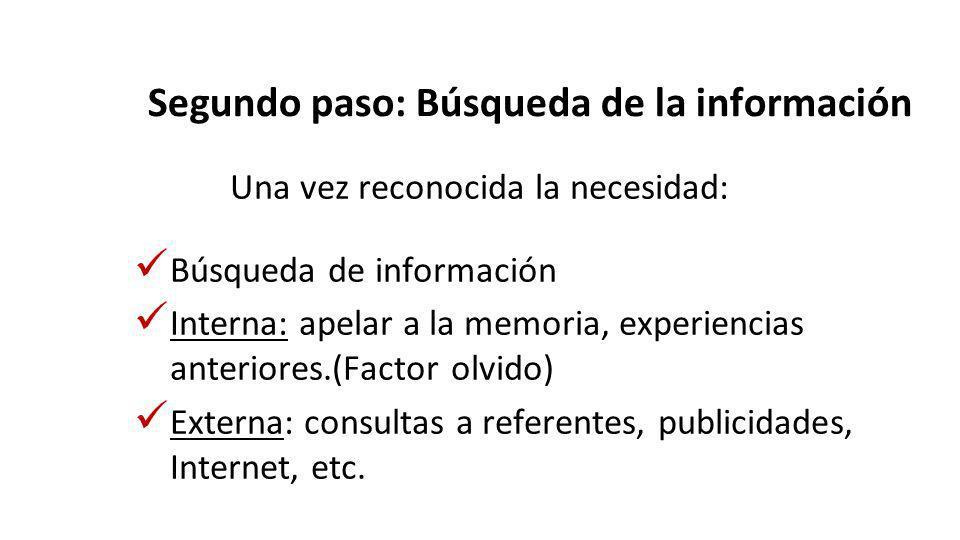 Segundo paso: Búsqueda de la información Una vez reconocida la necesidad: Búsqueda de información Interna: apelar a la memoria, experiencias anteriores.(Factor olvido) Externa: consultas a referentes, publicidades, Internet, etc.