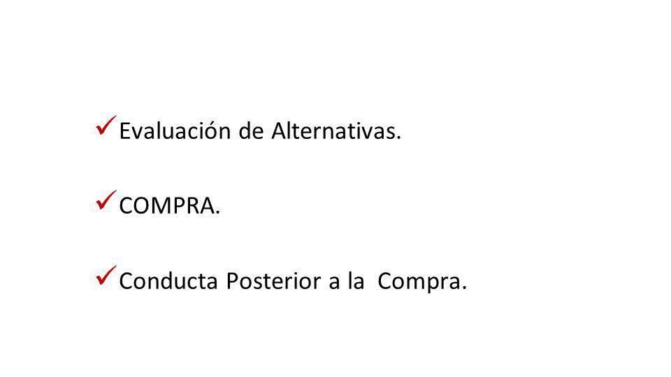 Evaluación de Alternativas. COMPRA. Conducta Posterior a la Compra.