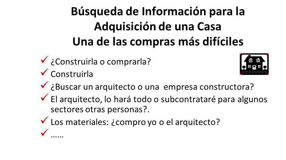 Búsqueda de Información para la Adquisición de una Casa Una de las compras más difíciles ¿Construirla o comprarla? Construirla ¿Buscar un arquitecto o