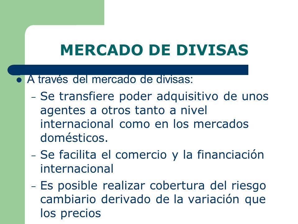 MERCADO DE DIVISAS A través del mercado de divisas: – Se transfiere poder adquisitivo de unos agentes a otros tanto a nivel internacional como en los mercados domésticos.