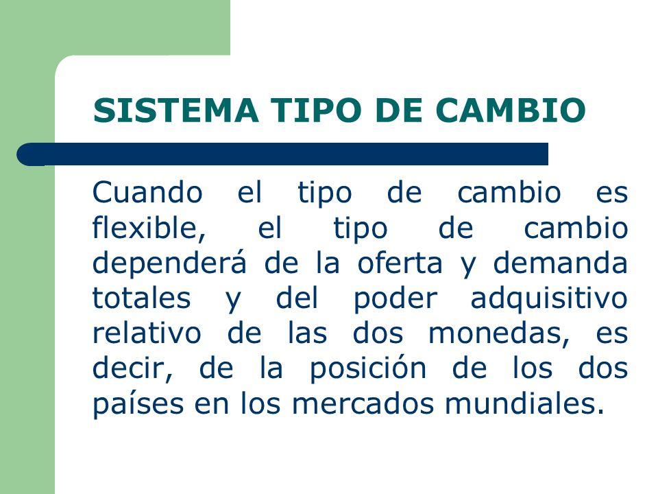 SISTEMA TIPO DE CAMBIO Cuando el tipo de cambio es flexible, el tipo de cambio dependerá de la oferta y demanda totales y del poder adquisitivo relativo de las dos monedas, es decir, de la posición de los dos países en los mercados mundiales.