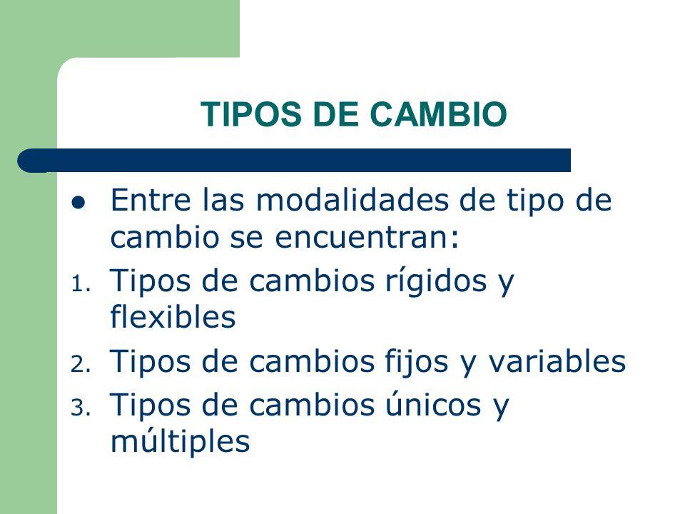 TIPOS DE CAMBIO Entre las modalidades de tipo de cambio se encuentran: 1.