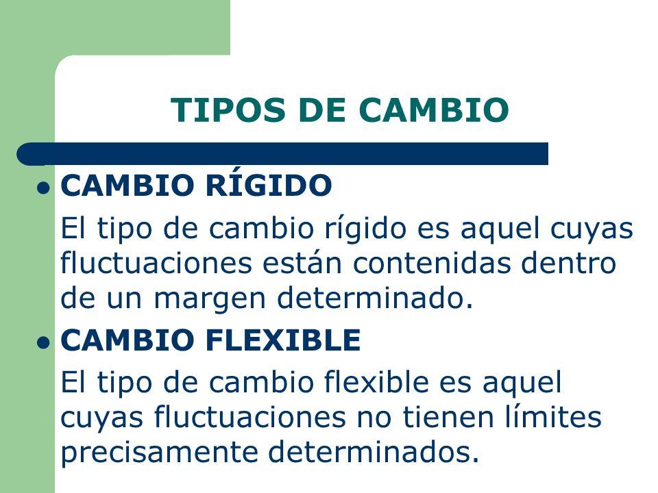 TIPOS DE CAMBIO CAMBIO RÍGIDO El tipo de cambio rígido es aquel cuyas fluctuaciones están contenidas dentro de un margen determinado.