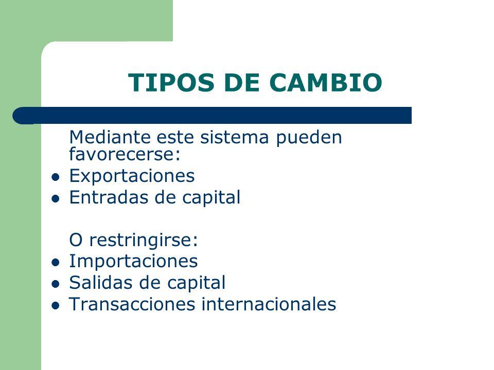 TIPOS DE CAMBIO Mediante este sistema pueden favorecerse: Exportaciones Entradas de capital O restringirse: Importaciones Salidas de capital Transacciones internacionales