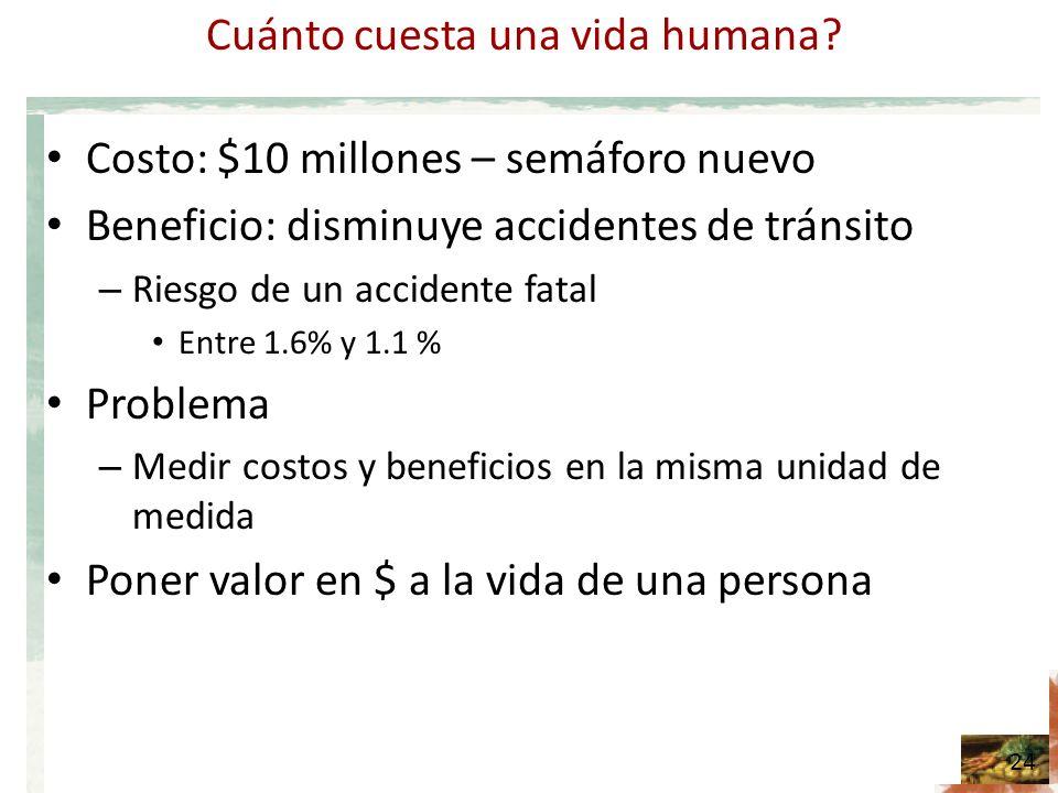 Costo: $10 millones – semáforo nuevo Beneficio: disminuye accidentes de tránsito – Riesgo de un accidente fatal Entre 1.6% y 1.1 % Problema – Medir costos y beneficios en la misma unidad de medida Poner valor en $ a la vida de una persona Cuánto cuesta una vida humana.