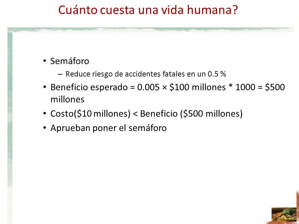 Semáforo – Reduce riesgo de accidentes fatales en un 0.5 % Beneficio esperado = 0.005 × $100 millones * 1000 = $500 millones Costo($10 millones) < Beneficio ($500 millones) Aprueban poner el semáforo Cuánto cuesta una vida humana.