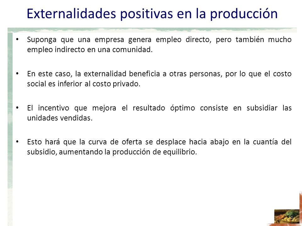Externalidades positivas en la producción Suponga que una empresa genera empleo directo, pero también mucho empleo indirecto en una comunidad.