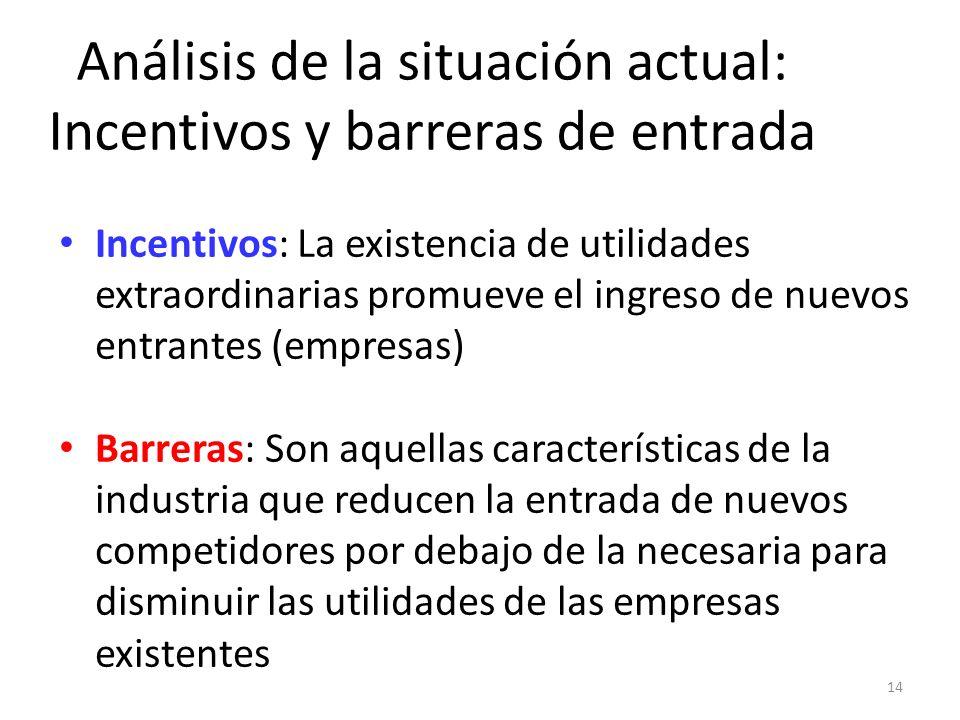 14 Análisis de la situación actual: Incentivos y barreras de entrada Incentivos: La existencia de utilidades extraordinarias promueve el ingreso de nu