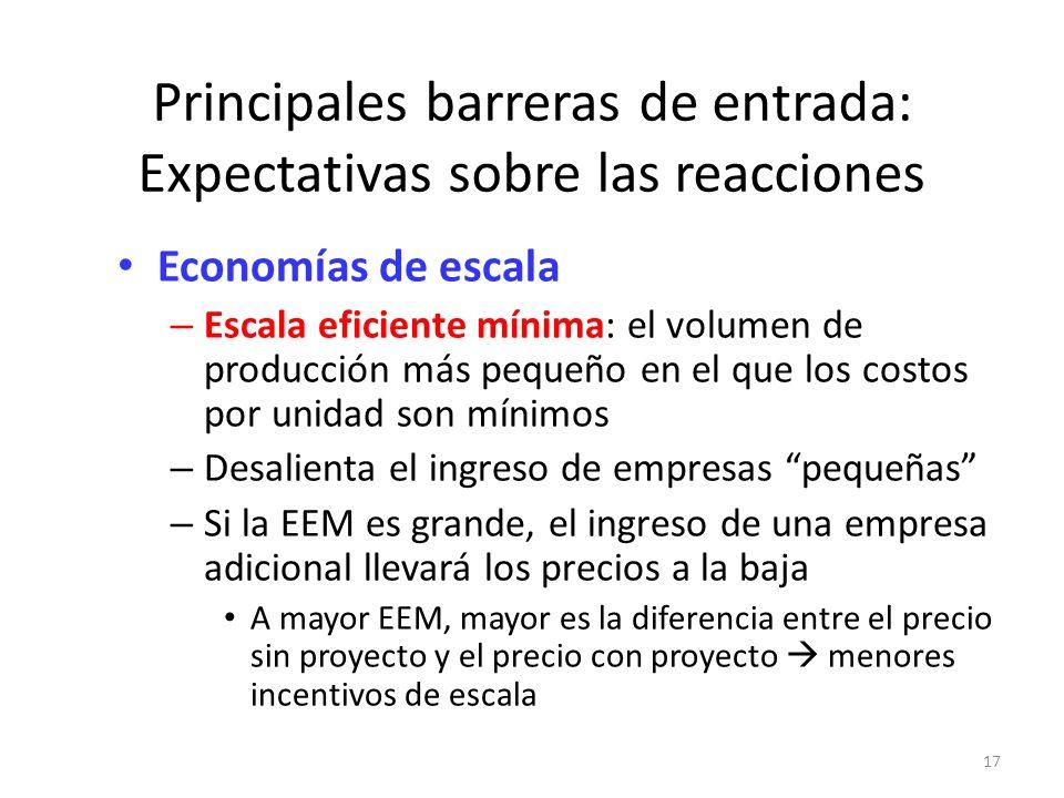 17 Principales barreras de entrada: Expectativas sobre las reacciones Economías de escala – Escala eficiente mínima: el volumen de producción más pequ