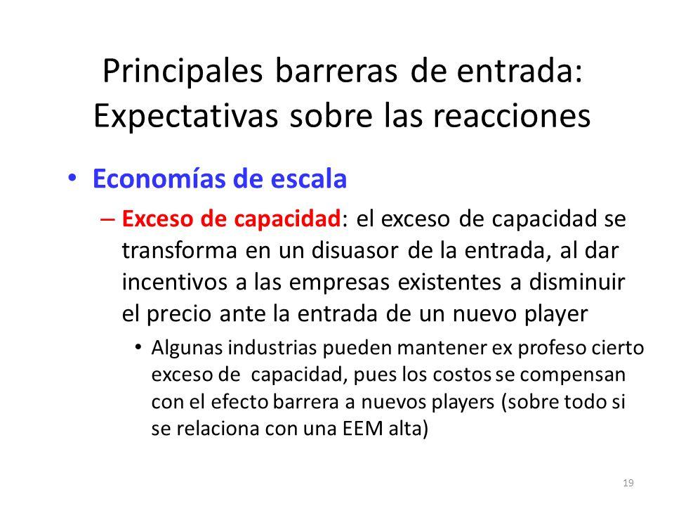 19 Principales barreras de entrada: Expectativas sobre las reacciones Economías de escala – Exceso de capacidad: el exceso de capacidad se transforma