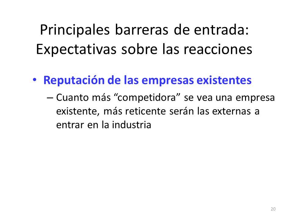 20 Principales barreras de entrada: Expectativas sobre las reacciones Reputación de las empresas existentes – Cuanto más competidora se vea una empres