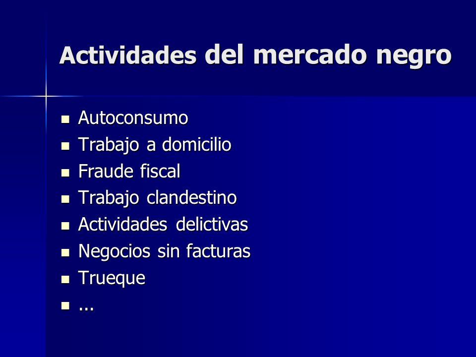 Actividades del mercado negro Autoconsumo Autoconsumo Trabajo a domicilio Trabajo a domicilio Fraude fiscal Fraude fiscal Trabajo clandestino Trabajo