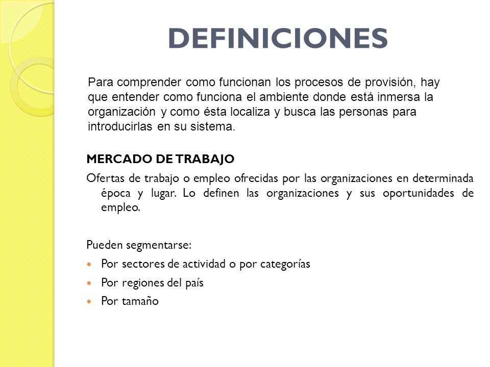DEFINICIONES MERCADO DE TRABAJO Ofertas de trabajo o empleo ofrecidas por las organizaciones en determinada época y lugar. Lo definen las organizacion