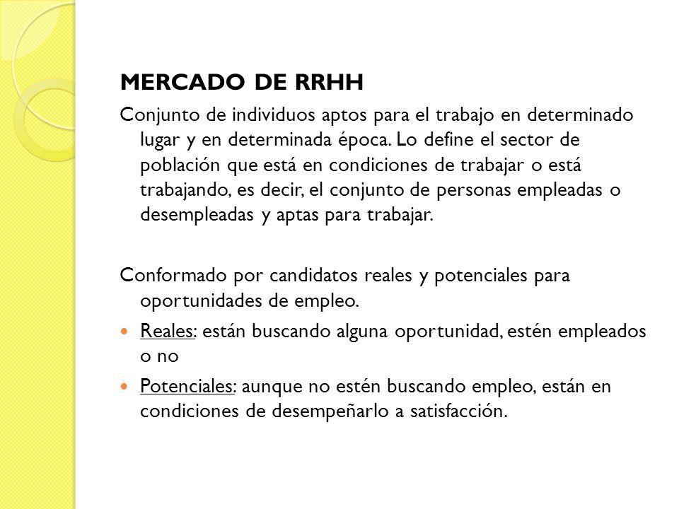 MERCADO DE RRHH Conjunto de individuos aptos para el trabajo en determinado lugar y en determinada época. Lo define el sector de población que está en