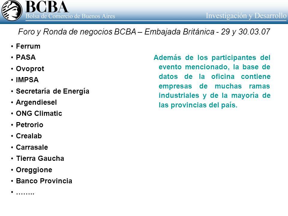 Ferrum PASA Ovoprot IMPSA Secretaría de Energía Argendiesel ONG Climatic Petrorio Crealab Carrasale Tierra Gaucha Oreggione Banco Provincia …….. Foro