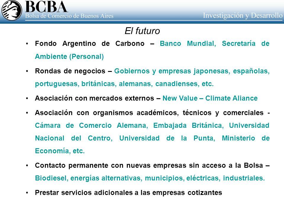 El futuro Fondo Argentino de Carbono – Banco Mundial, Secretaría de Ambiente (Personal) Rondas de negocios – Gobiernos y empresas japonesas, españolas