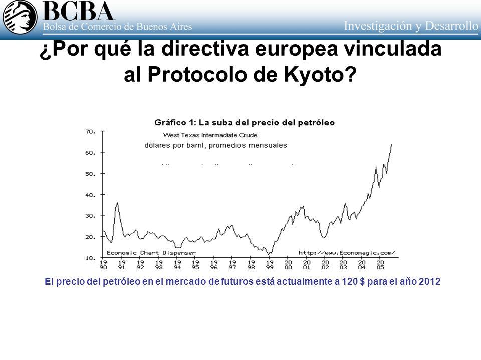 ¿Por qué la directiva europea vinculada al Protocolo de Kyoto? El precio del petróleo en el mercado de futuros está actualmente a 120 $ para el año 20